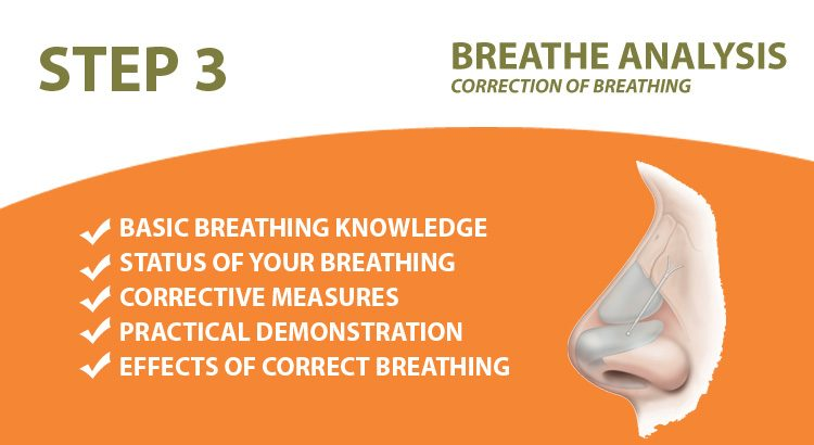 Breath Analysis